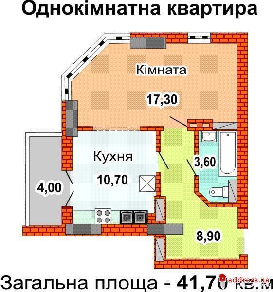 ЖК ул. Феодосийская, 3в (Феодосеевская): Однокомнатные
