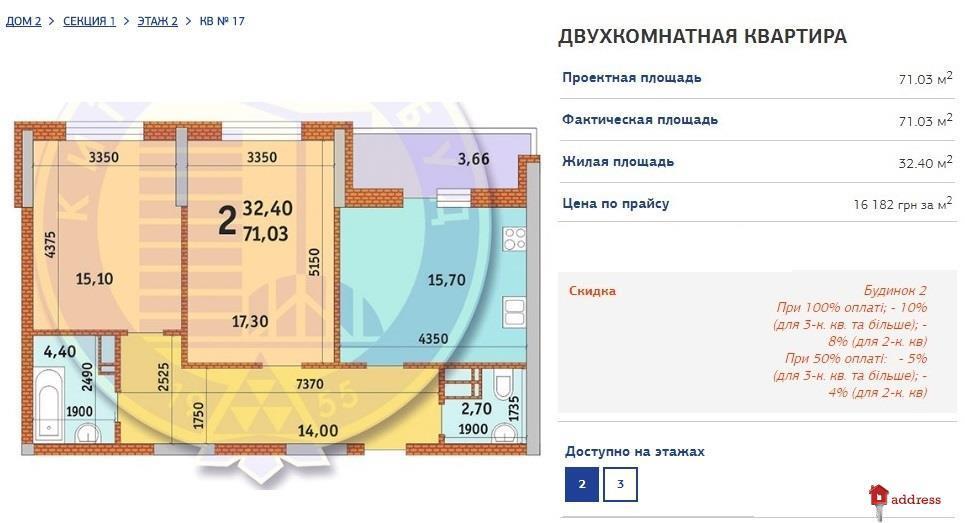 ЖК ул Новомостицкая и ул Замковецкая: Дом 2