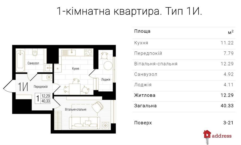 ЖК New York Concept House: 1 комнатные
