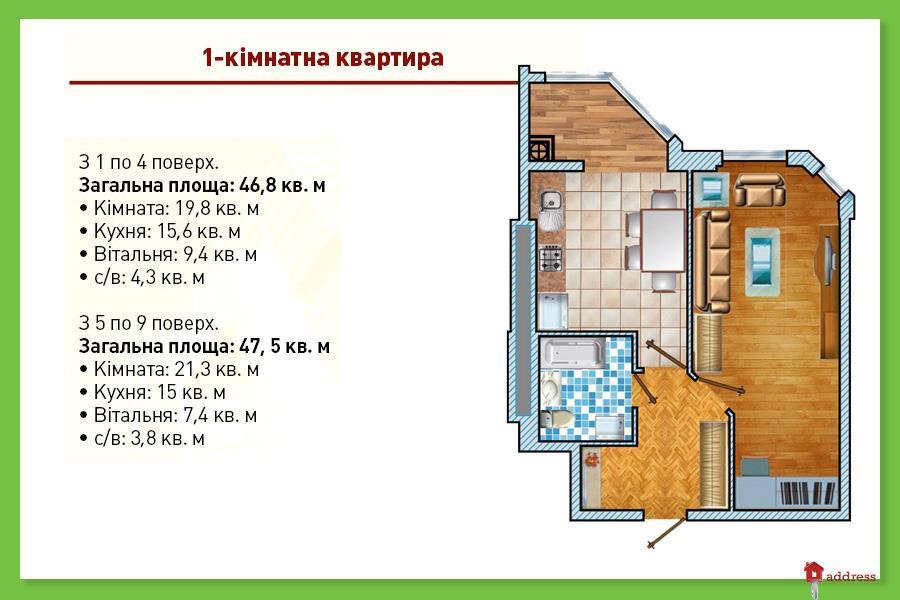 ЖК Святопетровский: 1 комнатные