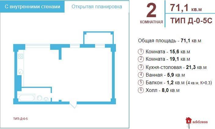 Жилой Квартал «Авторский»: 2-к