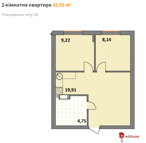 ЖК Синергия 2+: 2 комнатные
