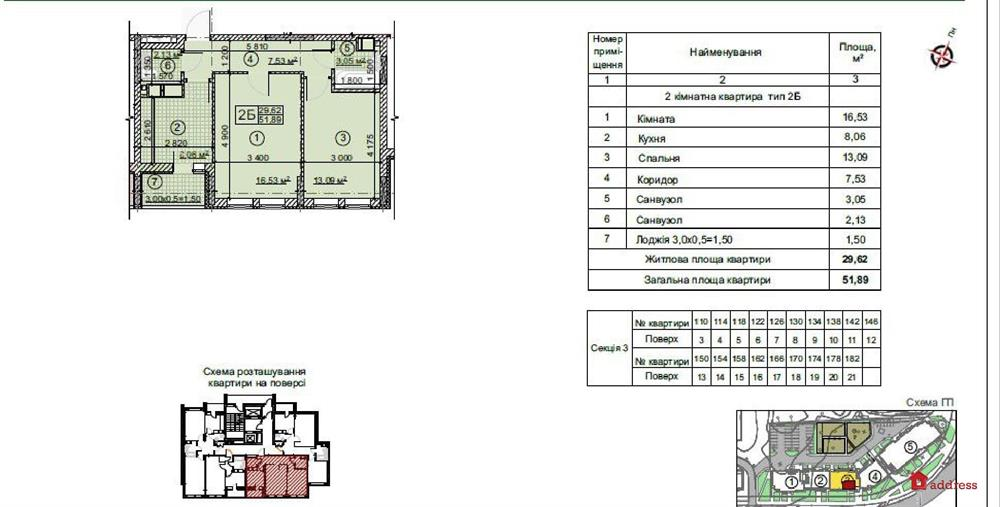ЖК Forest: 2 комнатные