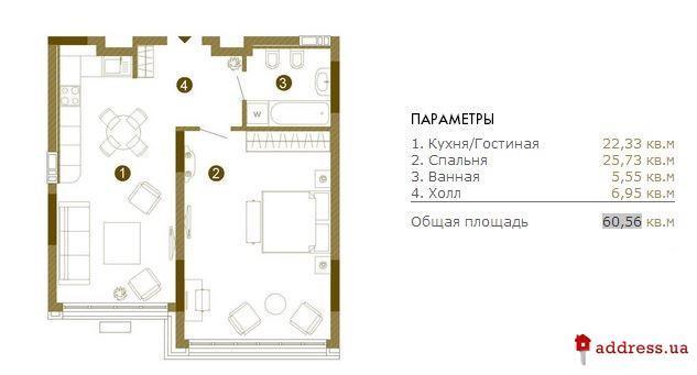 Obolon Residences: Однокомнатные