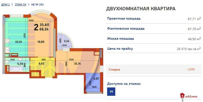 ЖК Воссоединения: 2 комнатные