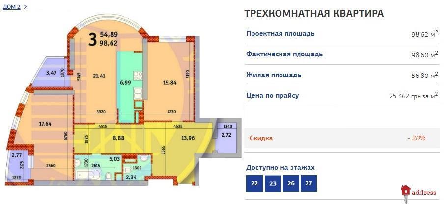 ЖК Воссоединения: 3 комнатные