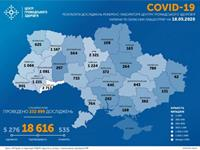 За сутки зафиксировано 325 новых случаев коронавируса