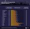 Доступность аренды жилья в городах Украины: Киев в конце списка